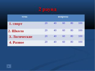 2 раунд темавопросы 1. спорт20406080100 2. Школа 20406080100 3. Л
