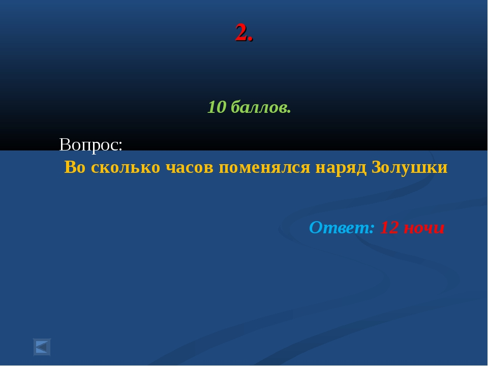 2. 10 баллов. Вопрос: Во сколько часов поменялся наряд Золушки Ответ: 12 ночи