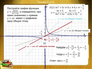 Пример 6 из 8 ∘ ∘ y = 4 ( нет ни одной общей точки) Ответ: при m = 4