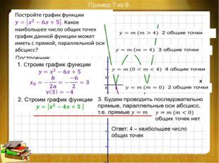Использованные источники Автор данного шаблона: Ермолаева Ирина Алексеевна уч