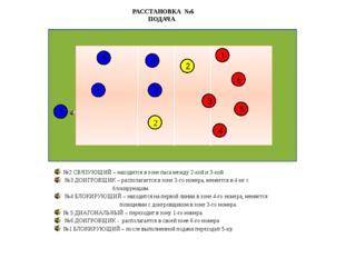 РАССТАНОВКА №6 ПОДАЧА №2 СВЯЗУЮЩИЙ – находится в зоне паса между 2-кой и 3-ко