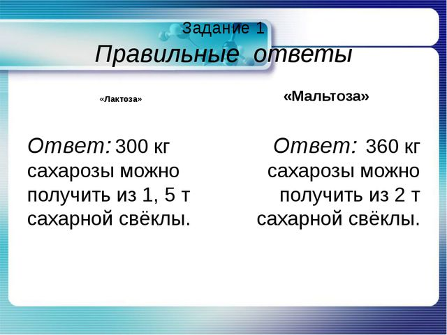 Задание 1 Правильные ответы «Лактоза» Ответ: 300 кг сахарозы можно получить и...
