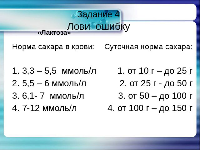 Задание 4 Лови ошибку «Лактоза» Норма сахара в крови: 1. 3,3 – 5,5 ммоль/л 2...
