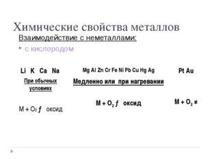 Химические свойства металлов Взаимодействие с неметаллами: с кислородом  Li