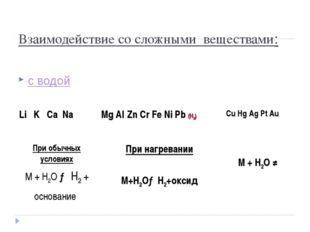 Взаимодействие со сложными веществами: с водой Li K Ca NaMg Al Zn Cr Fe Ni P