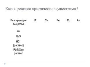 Какие реакции практически осуществимы? Реагирующие веществаKCaFeCuAu О2