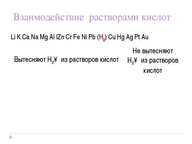 Взаимодействие растворами кислот Li K Ca Na Mg Al  Zn Cr Fe Ni Pb (H2) Cu Hg...