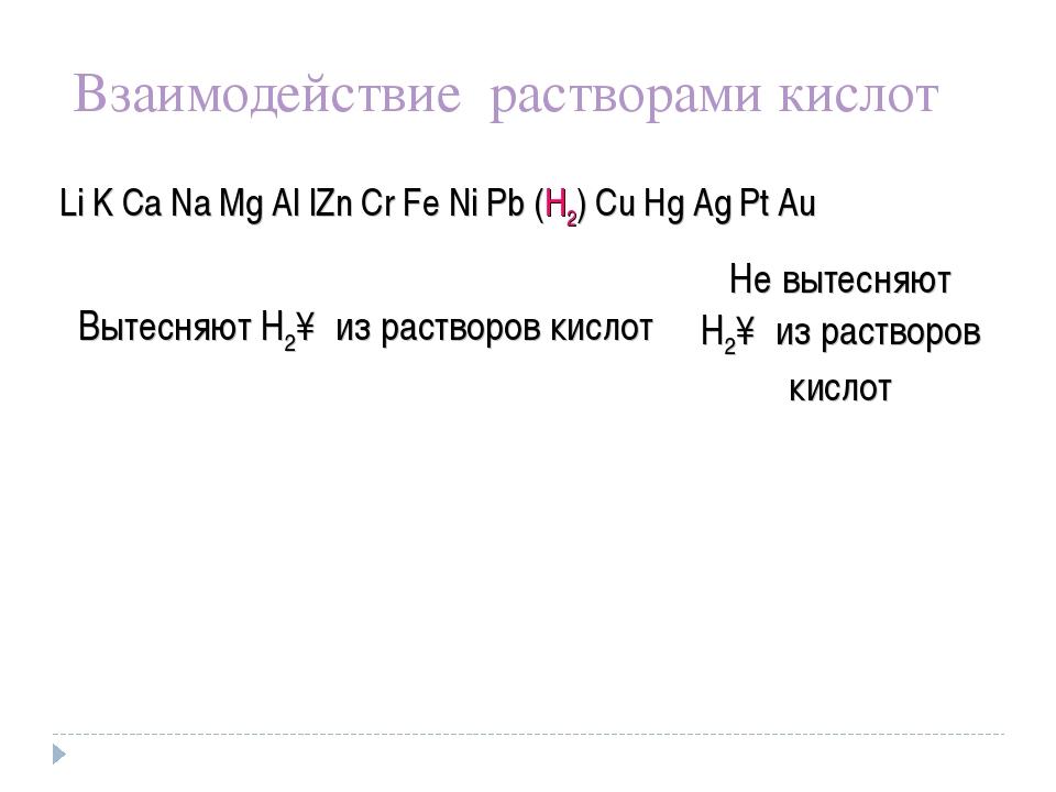 Взаимодействие растворами кислот Li K Ca Na Mg Al |Zn Cr Fe Ni Pb (H2) Cu Hg...