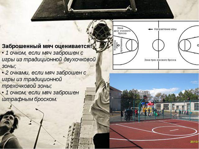 Заброшенный мяч оценивается: • 1 очком, если мяч заброшен с игры из традицион...
