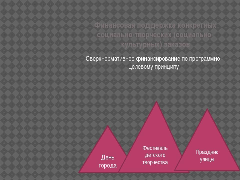 Финансовая поддержка конкретных социально-творческих (социально-культурных) з...