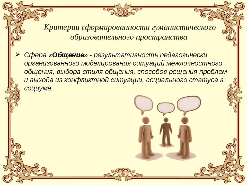 Сфера «Общение» - результативность педагогически организованного моделировани...