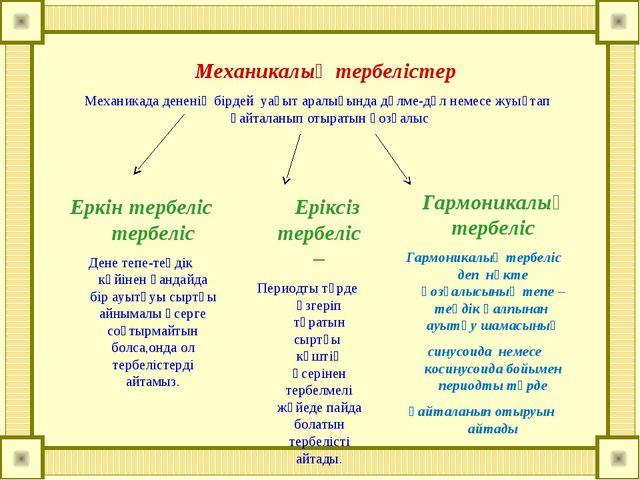 Гармоникалық тербеліс Гармоникалық тербеліс деп нүкте қозғалысының тепе – те...
