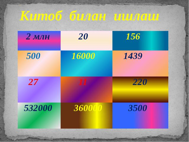 . Китоб билан ишлаш 2млн 20 156 500 16000 1439 27 11 220 532000 360000 3500