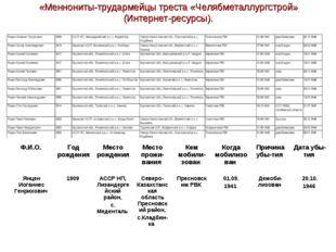 «Меннониты-трудармейцы треста «Челябметаллургстрой» (Интернет-ресурсы). Ф.И.О