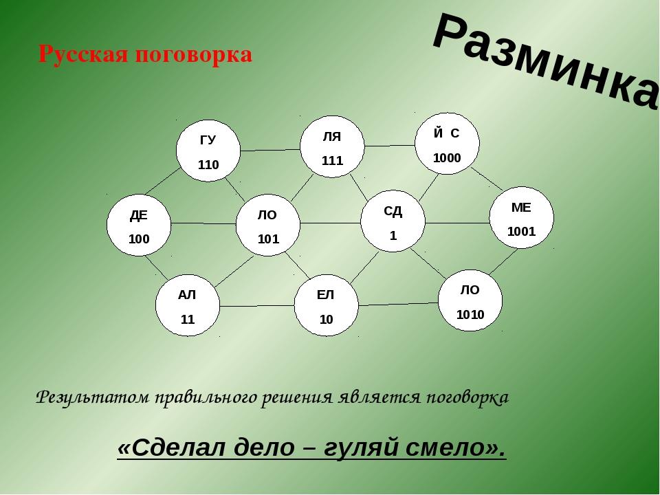 Русская поговорка Результатом правильного решения является поговорка «Сделал...