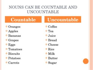 NOUNS CAN BE COUNTABLE AND UNCOUNTABLE Oranges Apples Bananas Grapes Eggs Tom