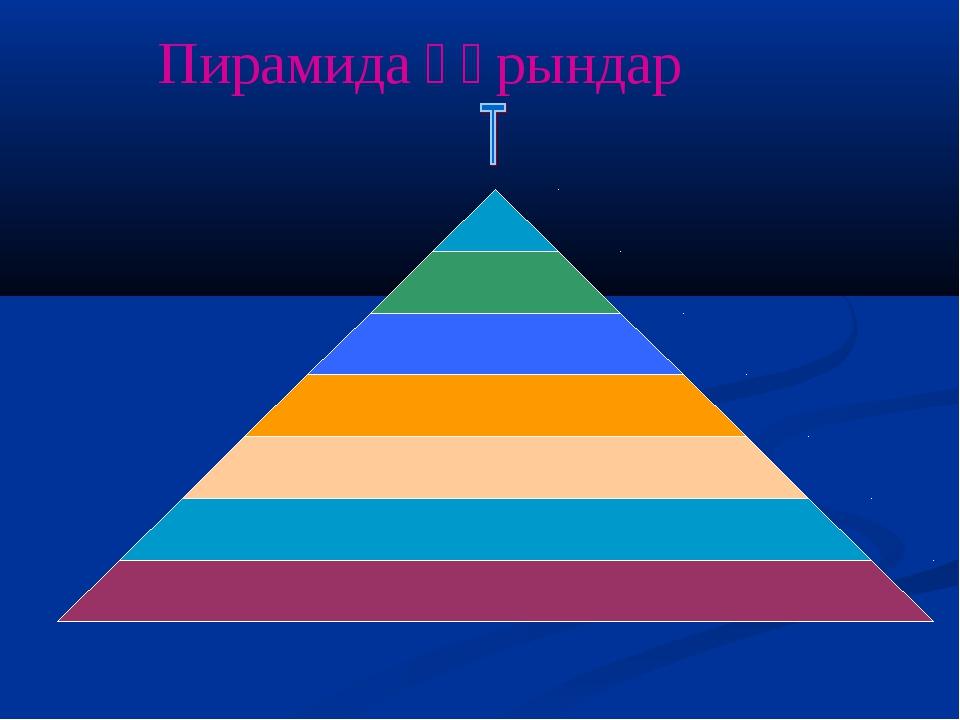 Пирамида құрындар