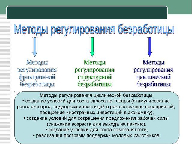 Методы регулирования фрикционной безработицы: улучшение информационного обесп...
