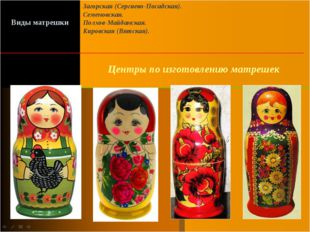 Центры по изготовлению матрешек Виды матрешки Загорская (Сергиево-Посадская)