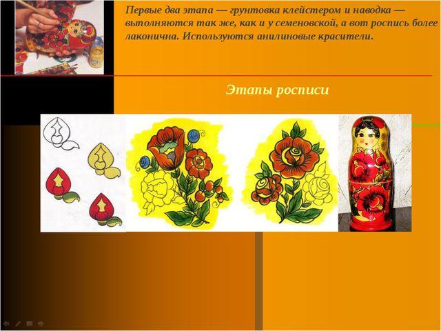 Этапы росписи Первые два этапа — грунтовка клейстером и наводка — выполняются...