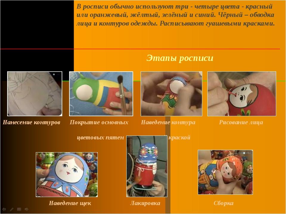 Нанесение контуров Покрытие основных Наведение контура Рисование лица цветовы...