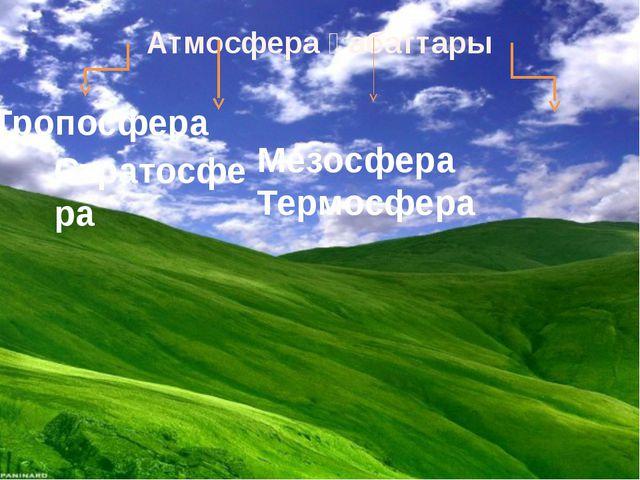 Атмосфера қабаттары Стратосфера Мезосфера Термосфера Тропосфера
