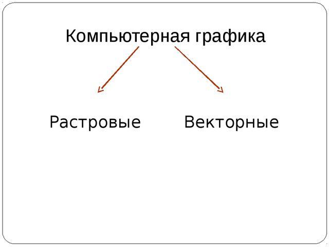 Компьютерная графика Растровые Векторные