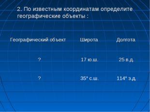 2. По известным координатам определите географические объекты : Географически