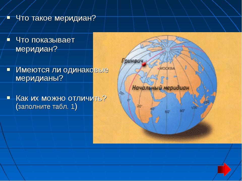 Что такое меридиан? Что показывает меридиан? Имеются ли одинаковые меридианы?...