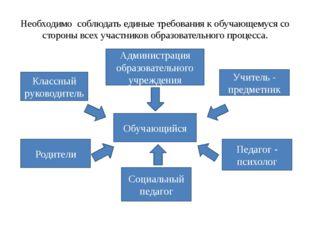 Необходимо соблюдать единые требования к обучающемуся со стороны всех участни