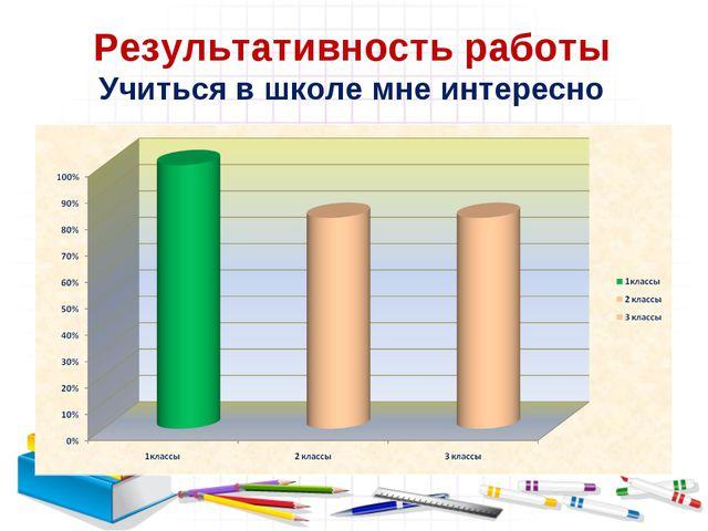 Результативность работы Учиться в школе мне интересно