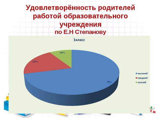 Удовлетворённость родителей работой образовательного учреждения по Е.Н Степан...