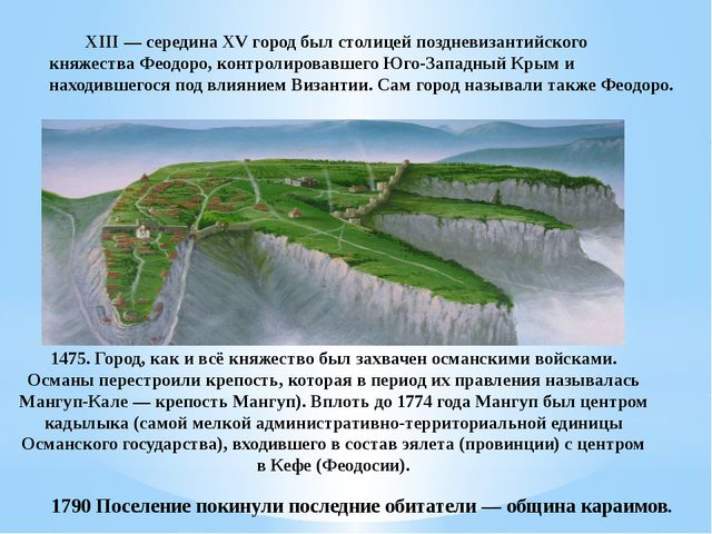 XIII — середина XV город был столицей поздневизантийского княжества Феодоро,...