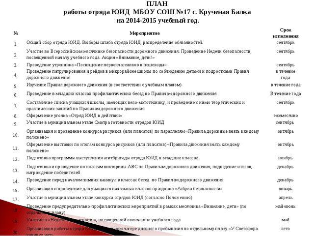 ПЛАН работы отряда ЮИД МБОУ СОШ №17 с. Крученая Балка на 2014-2015 учебный го...