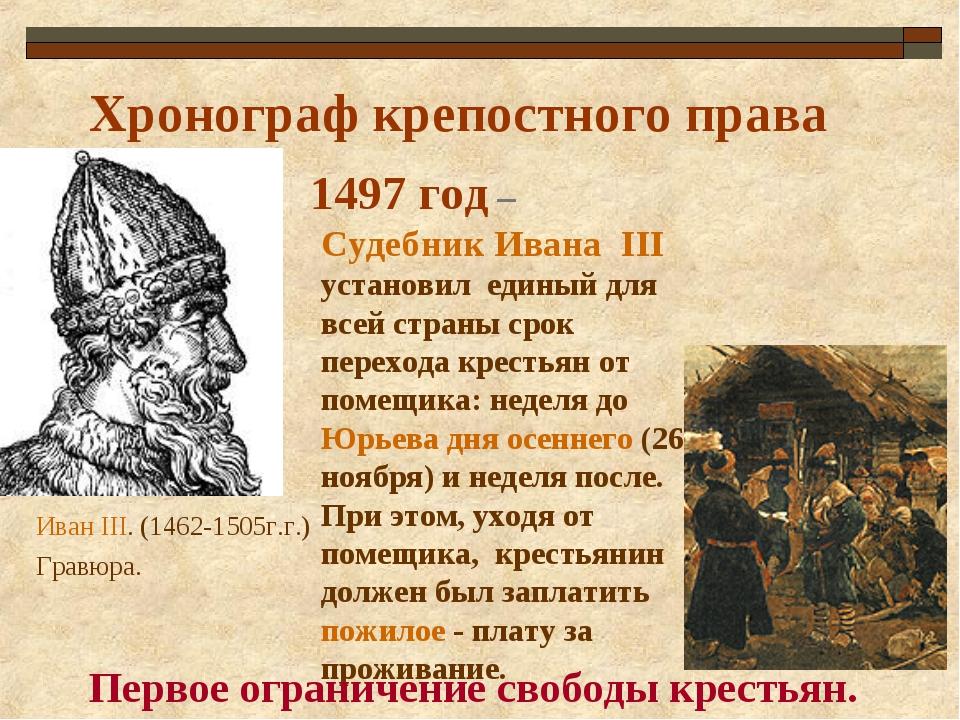Хронограф крепостного права 1497 год – Судебник Ивана III установил единый дл...