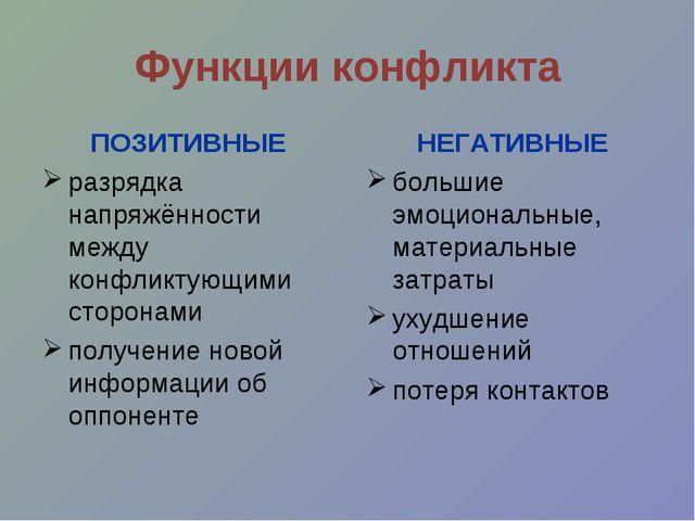 Функции конфликта ПОЗИТИВНЫЕ разрядка напряжённости между конфликтующими стор...