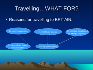Travelling…WHAT FOR? Reasons for travelling to BRITAIN: To meet new people To