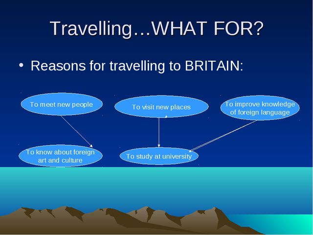 Travelling…WHAT FOR? Reasons for travelling to BRITAIN: To meet new people To...
