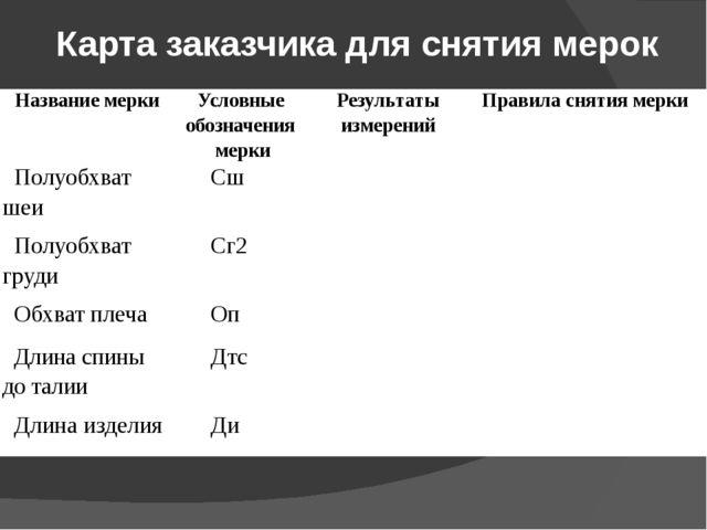 Карта заказчика для снятия мерок Название мерки Условные обозначения мерки Ре...