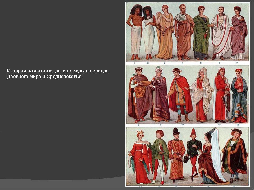 История развития моды и одежды в периоды Древнего мираи Средневековья