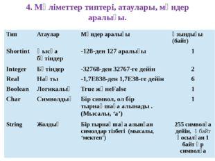 4. Мәліметтер типтері, атаулары, мәндер аралығы. Тип Атаулар Мәндер аралығы Ұ