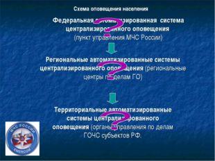 Федеральная автоматизированная система централизированного оповещения (пункт