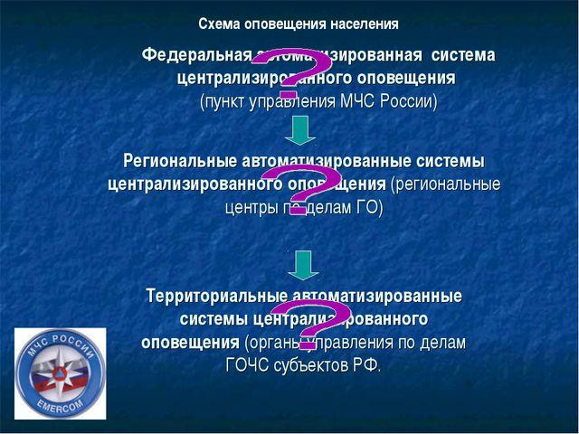Федеральная автоматизированная система централизированного оповещения (пункт...