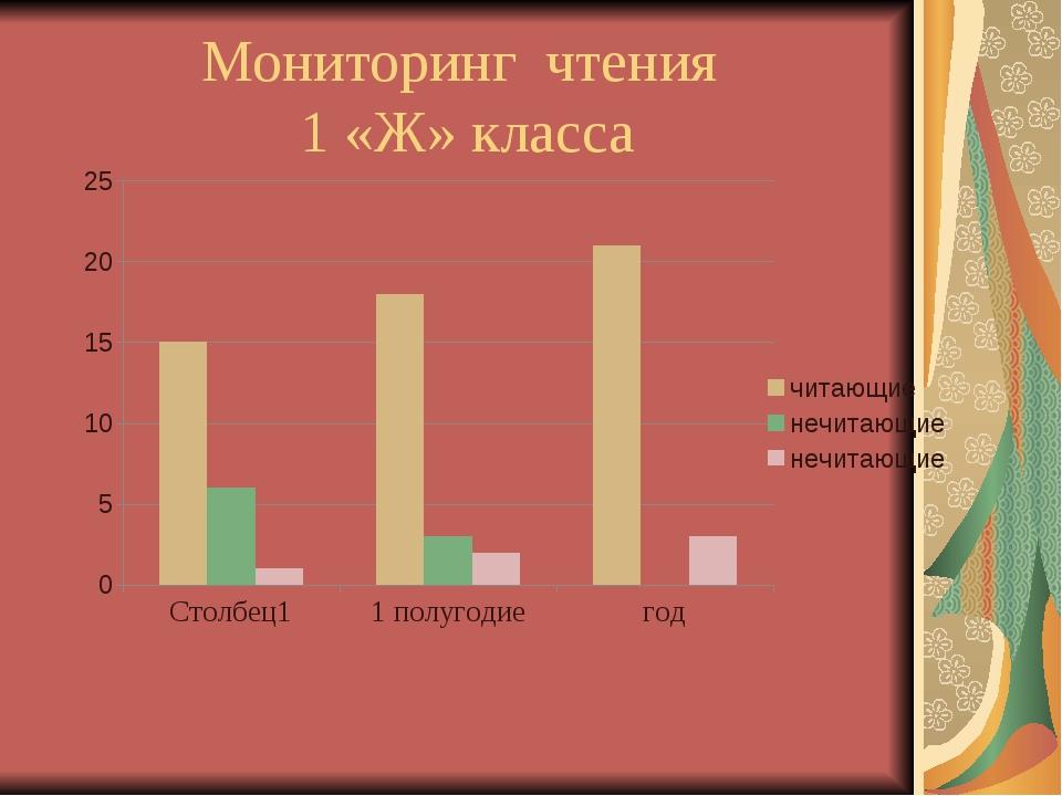 Мониторинг чтения 1 «Ж» класса