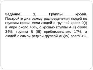 Задание 1. Группы крови. Постройте диаграмму распределения людей по группам к