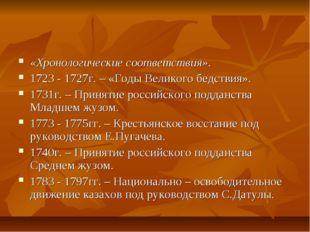 «Хронологические соответствия». 1723 - 1727г. – «Годы Великого бедствия». 173