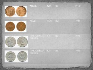МЕДЬ 3,29 (R) 1916 МЕДЬ 16,39 (R2) 1924 НИКЕЛЕВЫЙ СПЛАВ 3,41 (R) 1932 НИКЕЛЕ