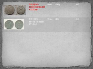 МЕДНО-НИКЕЛЕВЫЙСПЛАВ 6,46 (R3) 1967 МЕДНО-НИКЕЛЕВЫЙ СПЛАВ 9,36 (R) 1967
