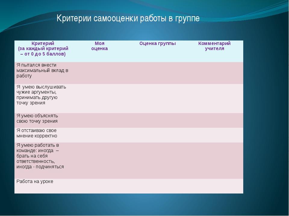 Критерии самооценки работы в группе Критерий (за каждый критерий – от 0 до 5...