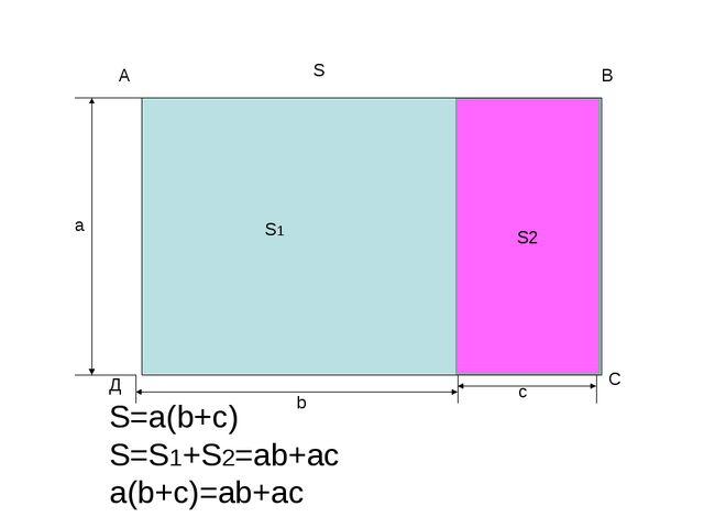 S=a(b+c) S=S1+S2=ab+ac a(b+c)=ab+ac S2 A В С Д а b c S1 S S2
